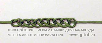 Блок-схема узла Звенья китайской цепи