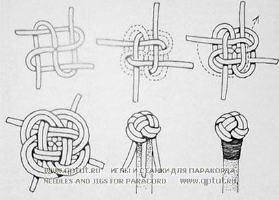 Плетение из паракорда схемы кобра